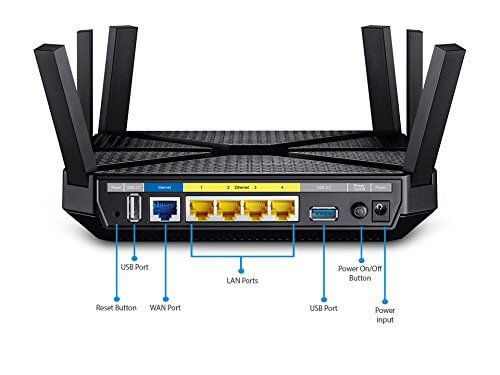 ingressi router wifi