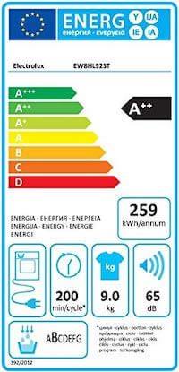 asciugatrice consumo energetico
