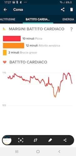 fitbit versa 2: monitoraggio frequenza cardiaca dur