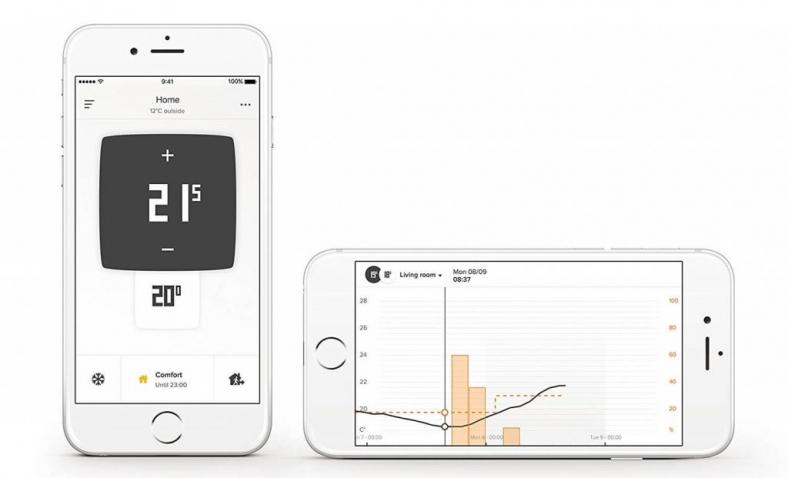 Termostato Netatmo | Recensione, prezzo e guida completa